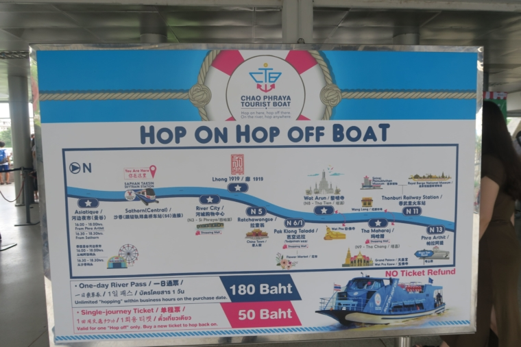 チャオプラヤーボート路線図